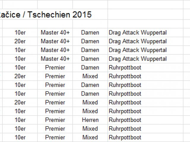 Drachenboot Club-WM 2015